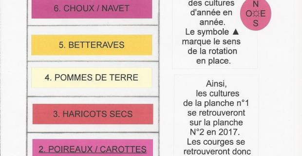 Plan de culture 2016 des Jardiniers Amateurs